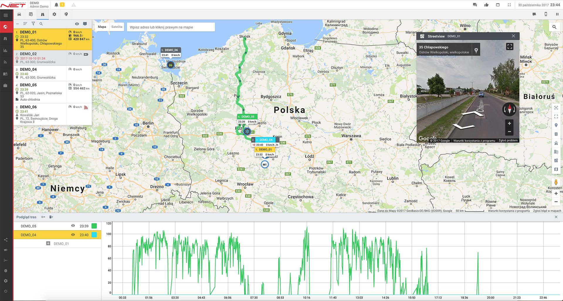 autosatnet monitoring